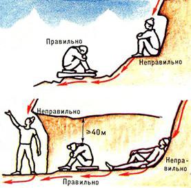 ЩО ПОТРІБНО ЗНАТИ ПРО БЛИСКАВКУ (памятка туристові) Igor Melika table11